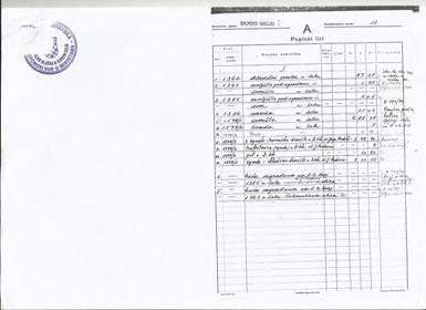 Povijesni z.k. uložak 11 - nekretnine u društvenom vlasništvu s pravom korištenja Exportdrvo 1991 godine