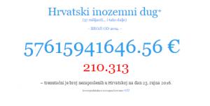 hrvatski-inozemni-dug-2016