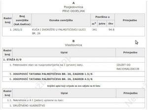 Zemljišno knjižni izvadak Josipović Tatjana