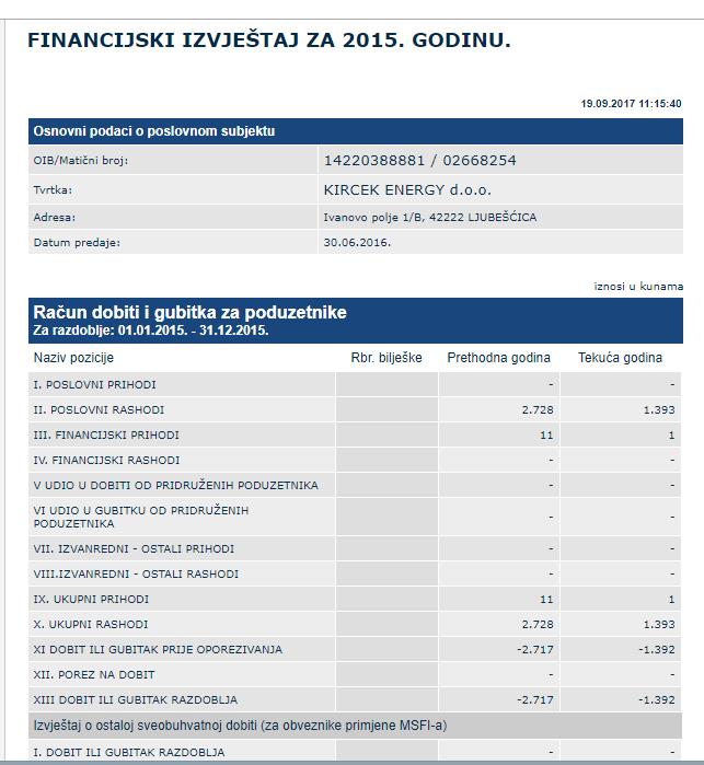 KIRCEK ENERGY 2015 GODINA - SILVIO GOTIĆ - GUBITAK NE PLAĆA TROŠKOVE VOĐENJA RAČUNA